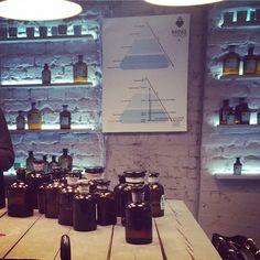Mo61 Perfume Lab w Warszawa, Województwo mazowieckie