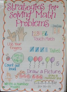 Strategies for solving math problems anchor chart