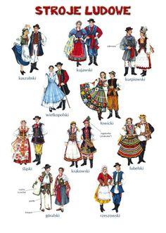 Polish Clothing, Folk Clothing, Folklore, Poland Costume, Folk Costume, Costumes, Polish Language, Visit Poland, Polish Folk Art