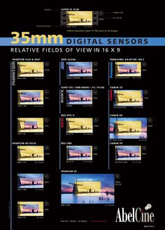 35mmdigitalsensors_2011