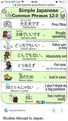 Pin by Rena on Japanese | Pinterest | Japanese