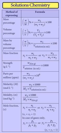 Chemistry Class 12, Chemistry Basics, Chemistry Study Guide, How To Study Physics, Study Chemistry, Chemistry Classroom, Physical Chemistry, Chemistry Lessons, Teaching Chemistry