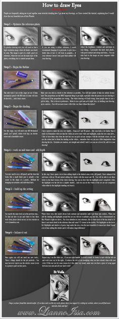 Eye Drawing tutorial by ~Lianne-Issa on deviantART