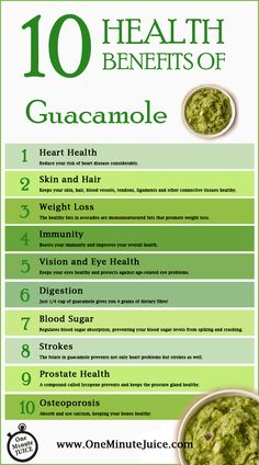 10 Health Benefits of Guacamole – One Minute Juice Avocado Dessert, Healthy Food List, Healthy Fats, Avocado Toast, Calorie Dense Foods, Avocado Health Benefits, Health And Wellness Quotes, Health Tips, Lose Weight Naturally