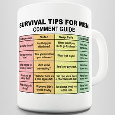 Survival Tips for Men Coffee Mug TWISTED ENVY http://www.amazon.co.uk/dp/B00FCUWYS4/ref=cm_sw_r_pi_dp_ZL6Aub101RC0K