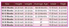 Crochet Diaper Cover Size Chart   The size chart below should be used as a quick reference guide for ...