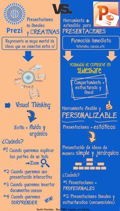 ¿PowerPoint o Prezi? #infografia #infographic