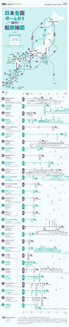 [圖表資訊]日本全國船旅地圖 | MyDesy 淘靈感