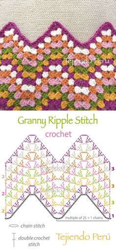 "Crochet: granny ripple stitch diagram or pattern! ""Granny ripple stitch diagram that I actually understand! Point Granny Au Crochet, Zig Zag Crochet, Crochet Ripple, Manta Crochet, Granny Square Crochet Pattern, Crochet Diagram, Crochet Stitches Patterns, Crochet Chart, Crochet Motif"
