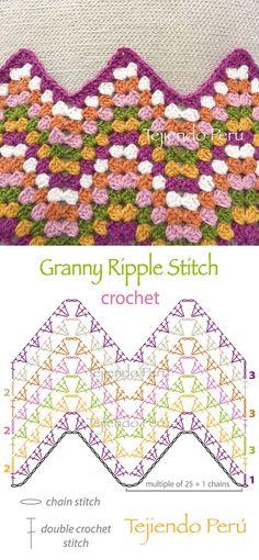 Crochet: granny ripple stitch diagram or pattern! More