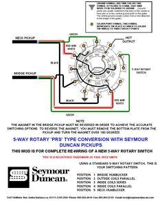 Wiring Diagram Guitar Input Jack - http://www.automanualparts.com ...