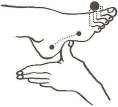 Muskelverspannungen an Nacken und Schultern