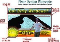 Window cleaning quote template google search rogos window window cleaning quote template google search spiritdancerdesigns Gallery