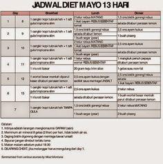 Kenapa Menu Makanan Diet Mayo Ampuh Untuk Turunkan Berat Badan - Dr. OZ Indonesia