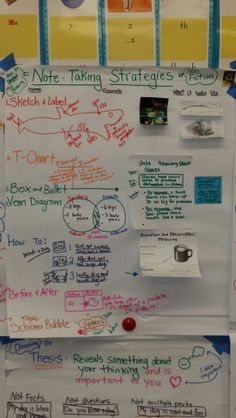 reading strategies research paper