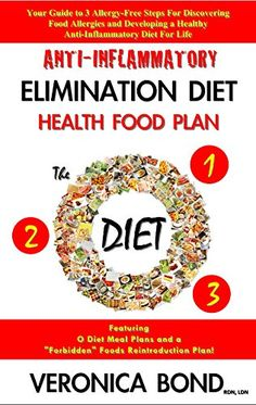 Anti-Inflammatory Elimination Diet Health Food Plan (The ...