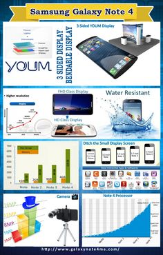 Samsung Galaxy Note 4 Infographic