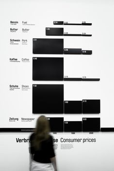 "For the German Hygiene-Museum Dresden, ART+COM has developed a statistics strip for the exhibition ""Work. Meaning and Worry"" to visualise large volumes of data and facts. Environmental Graphic Design, Environmental Graphics, Information Design, Information Graphics, Signage Design, Map Design, Visualisation, Data Visualization, Web Design Mobile"