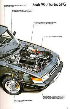 Saab 900 Turbo SPG Front End Logistics