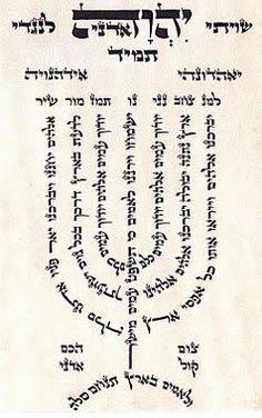 Judaism, Israel, Math Equations, Fall, Archangel, Autumn, Fall Season