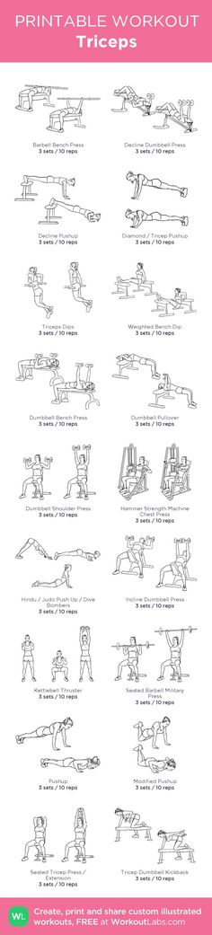 Click Image to view video of me showcasing Tricep exercise