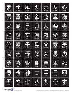I'm amused that it says Chinese symbols when every one I can read is Japanese Police Texte, Tattoo Letras, Cool Tattoos, Tatoos, Chinese Symbol Tattoos, Chinese Letter Tattoos, Japanese Symbol, Chinese Love Symbol, Japanese Kanji