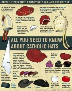 All you need to know about Catholic hats!  It shouldn't need to be said, but the KKK is NOT a Catholic organization. It is a shame they stole a peculiar hat form a peculiar custom in one country and have made it so evil.