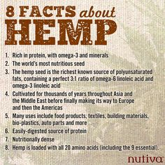 8 Facts about #Hemp nutiva.com