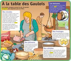 Fiche exposés : À la table des Gaulois Ap French, Study French, Learn French, French Phrases, French Words, Teaching French, Care Bears Movie, French Practice, Teaching