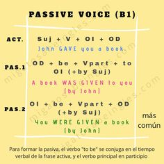 Formas básicas de voz pasiva English Time, D Book, Beer Bar, Best Wordpress Themes, Infographics, The Voice, Acting, Learning English, Vocabulary