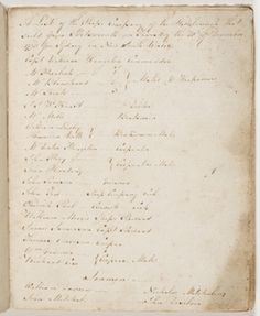 From William Noah's diary - A list of the convicts from the Prudentia Hulk Woolwich October 20 1798 to the convict ship Hillsborough bound for Sydney, NSW - State Library of NSW
