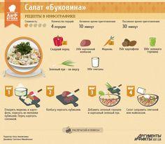 Рецепты в инфографике: салат «Буковина» | Рецепты в инфографике | Кухня | АиФ Украина