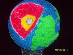 Earth Science Project Idea You Can Use This To Make A 3d