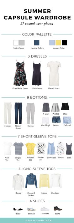 The perfect formula for a summer capsule wardrobe | lisavillaume.com