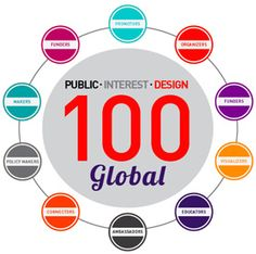 PID100 | Public Interest Design.  The 100+ public interest designers changing the world. ( Also see Human-Centered Design for Social Innovation Course  at IDEO.org )