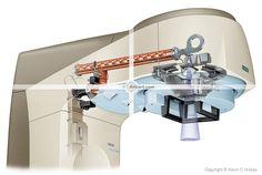 Siemens ONCOR linear accelerator cutaway