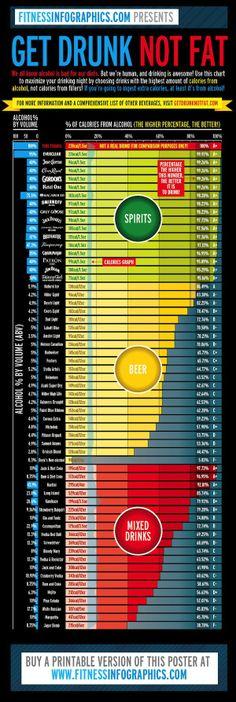 Soda Calorie Chart | alcohol calorie chart | quotes