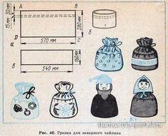 баба на чайник своими руками выкройки: 15 тыс изображений найдено в Яндекс.Картинках