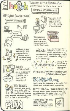 Teaching in the digial age #Sketchnote