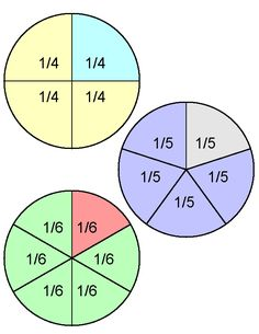 Visual Aids for Teaching Fractions Worksheets
