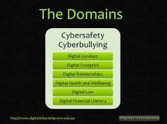 Image result for digital health and wellbeing- cyber bullying Cyber Bullying, Cyber Safety, Financial Literacy, Health And Wellbeing, Physics, Wellness, Digital, Image, Physics Humor