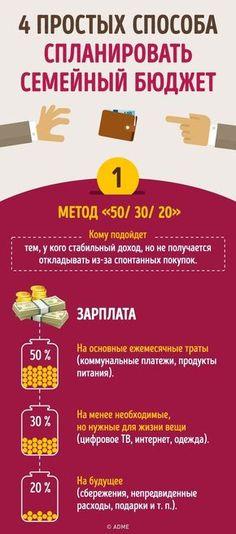 Золотые правила как тратить чтобы на все хватало. Обсуждение на LiveInternet - Российский Сервис Онлайн-Дневников