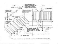 Best Standard Deck Railing Height Decks Residential Building 400 x 300