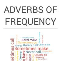 Infographic: Adverbs of Frequency