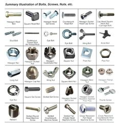 Different types of bolts,screws and nuts Garage Tools, Garage Shop, Garage Workshop, Workshop Layout, Cool Tools, Diy Tools, Hand Tools, Dremel, Types Of Bolts