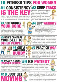 fitness tips for women #infograph