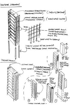 Title:Century Tower Year: 1987-1991 Localitation: Tokyo, Japan(35.702338, 139.759764) Awards: The Society of Heating, Air Conditioning and Sanitary Engineers of Japan Award  Intelligent Promotion Conference Award  BCS Award, Tokyo  Lightweight MetalCladding Association Award  Nikkei Business Publications Award for New Technology  Institution of Structural Engineers Special Award Century Tower grew out of a belief that the commercial realities of speculative offices could be reconciled…