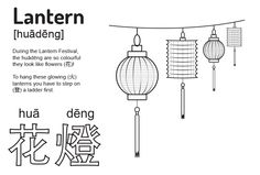 Lantern • 花燈 [huādēng] – During the Lantern Festival, the huādēng are so colourful they look like flowers (花)! To hang these glowing (火) lanterns you have to step on (登) a ladder first.