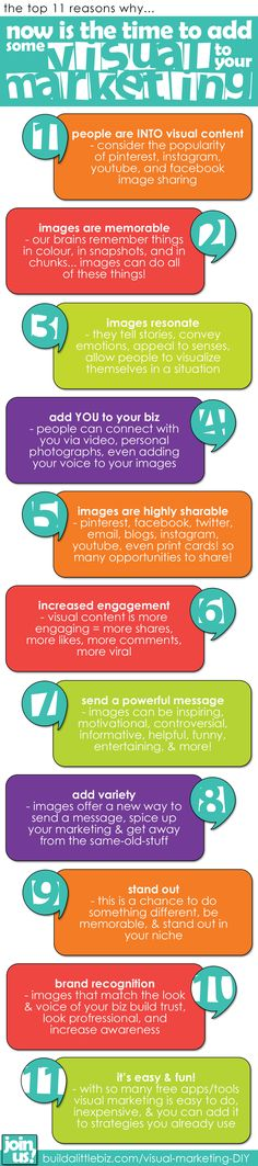 11 great reasons to add visual marketing to your #smallbiz