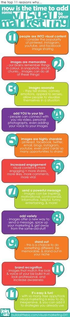 karen gunton | visual marketing